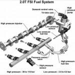Двигатель VW с системой FSI