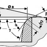 Как поменять седло клапана: фото- видео инструкция