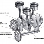 Порядок работы цилиндров двигателя внутреннего снорания