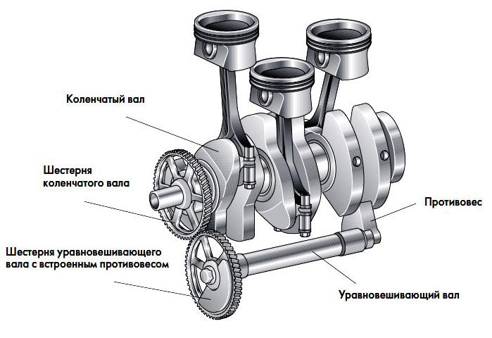 порядок работы цилиндров nissan-дизель