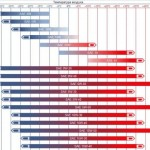 Классификация и маркировка моторного масла по вязкости SAE